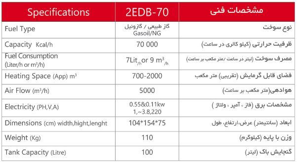 2EDB-70 مشخصات