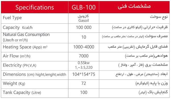 GLB-100 مشخصات