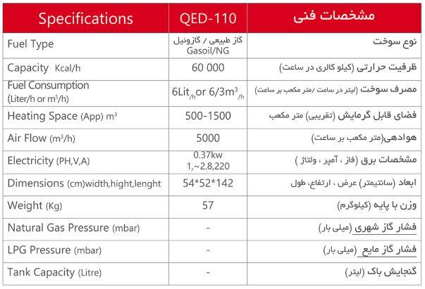 QED-110 مشخصات فنی