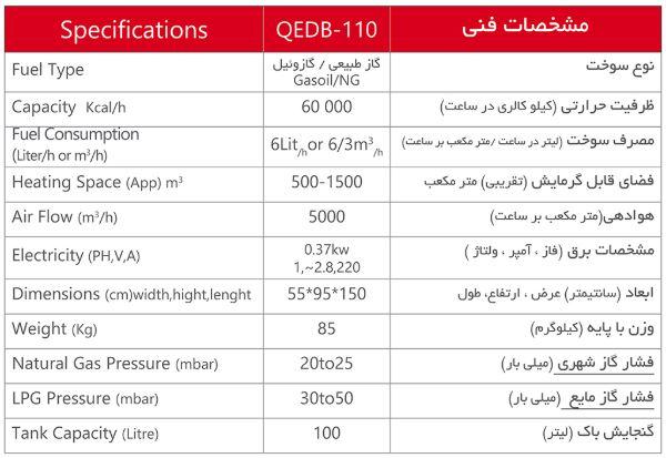 QEDB-110 مشخصات فنی