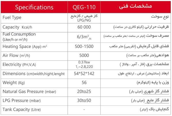 QEG-110 مشخصات فنی