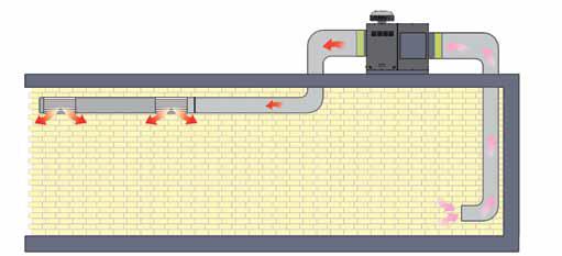 عکس کانال برگشت هیتر کانالی انرژی